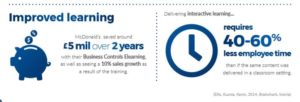 Australian eLearning statistics