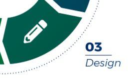 Step 3 Design - eLearning development process