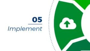 Step 5 Implement - eLearning development process