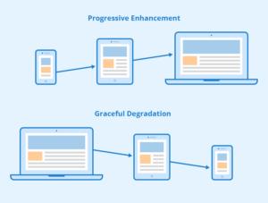 mobile first design progressive enhancement vs degredation digital education services