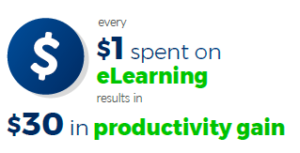 VMP eLearning Productivity Graphic